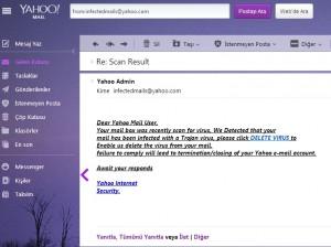 Yahoo'ya Gelen Spam E-posta