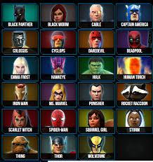 Marvel Heroes Karakterler