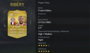 FIFA 2015 - 9. Ribery