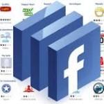 Facebook Oyun ve Uygulamaların Ayarlarını Değiştirme